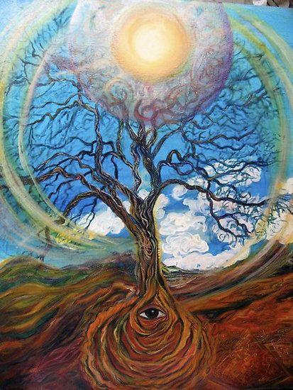 """""""Una sfida per crescere? Coscienza e grounding al tempo del covid19"""". Di Livia Geloso, psicoterapeuta e didatta Siab"""